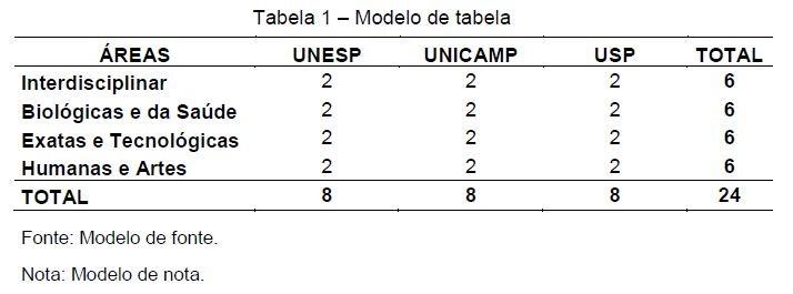 modelo tabela salus