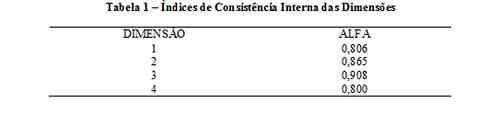artigo 1 - img 1